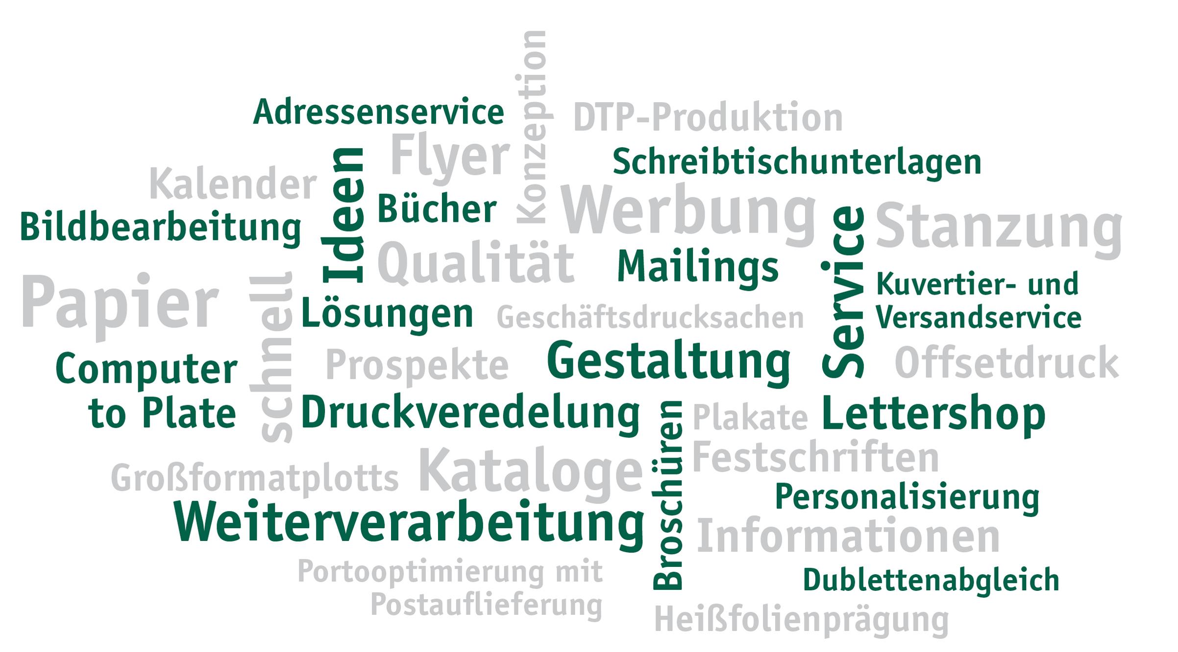 Wortwolke_CitySatz